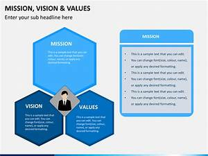 Mission and vision presentation