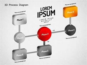 Process Flow Diagram 3d