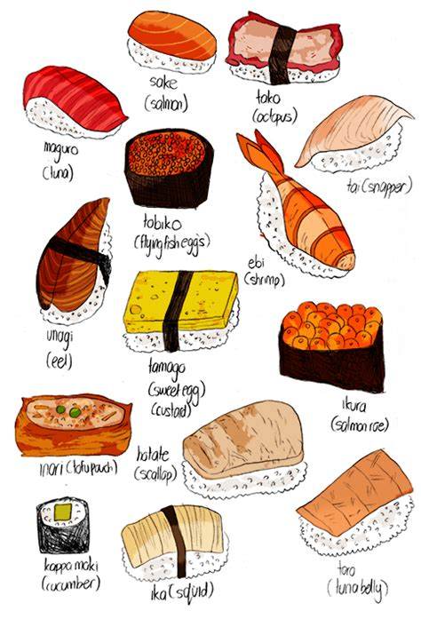 different types of cuisine types of sushi 2 japanese food japanese food and japanese food