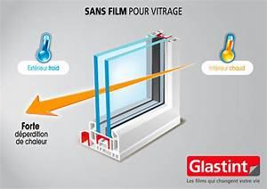 Film Fenetre Anti Chaleur : films anti chaleur b timent glastint montrouge ~ Edinachiropracticcenter.com Idées de Décoration