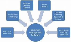 the benefits of ibm i document management systems part 1 With document management system ibm