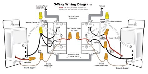 1 3 Way Light Switch Wiring Diagram by 3 Ways Dimmer Switch Wiring Diagram Non Stop Engineering