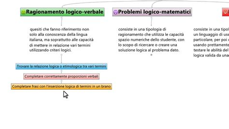 test d ingresso infermieristica 2014 test logico matematici 28 images cut e scales cls