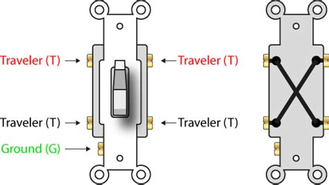 switch  crossover switch   wire  light