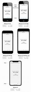 6 7 In Cm : iphone 6 screen size and mobile design tips updated for ~ Dailycaller-alerts.com Idées de Décoration