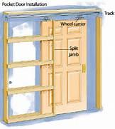Installing New Exterior Door In Existing Frame by Installing A Pocket Door How To Install House Doors DIY Advice