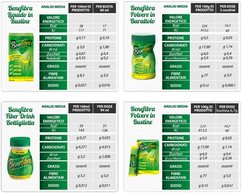 fibra vegetale alimentare benefibra integratore alimentare a base di fibra vegetale 12