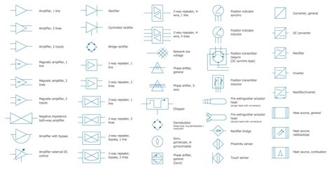 engineering flow chart sympols business process flowcharts flowchart symbols process flow