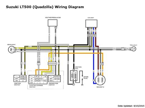 2008 King 450 Wiring Diagram by How To Wire Lights