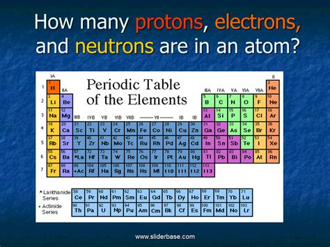 Periodic Table With Protons Neutrons And Electrons by How Many Protons Electrons And Neutrons Are In An Atom
