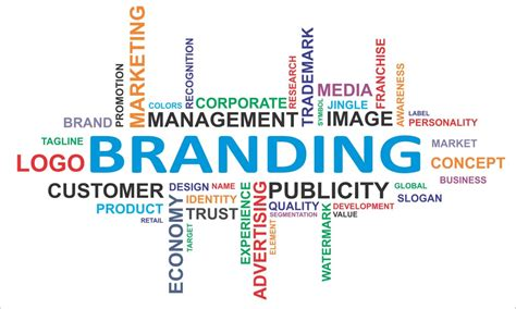 importance of branding advertising infinity intellectuals