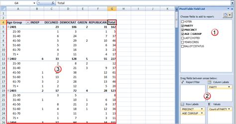how to make a pivot table excel pivot table tutorial sle productivity portfolio
