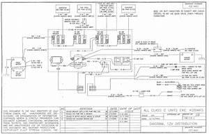 2003 Gulf Stream Motorhome Wiring Diagram