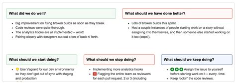 sprint retrospective template create sprint retrospective and demo pages like a atlassian documentation