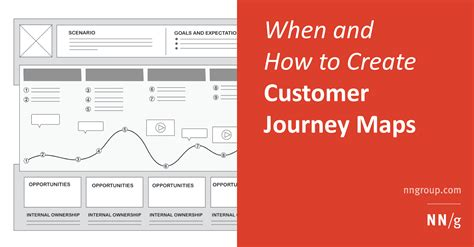 Customer Journey Map Template New Customer Journey Mapping Template Template