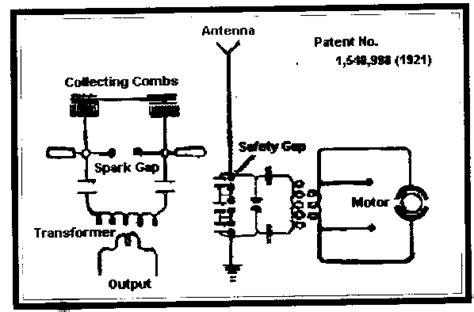 Sony Cdx M610 Wiring Harnes Diagram by Nikola Tesla Secret Free Electric Power Auto Electrical