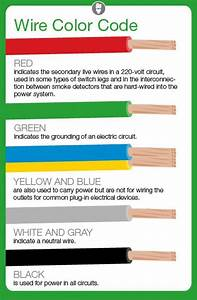 Security Camera Wiring Color Code