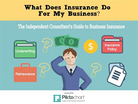 independent consultants guide  business insurance