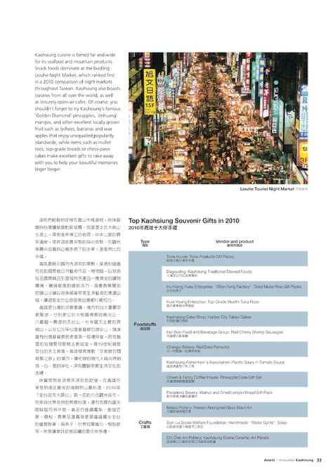 Bureau De Change Architects - http gogofinder com tw books 35 高雄市政府專刊 創新高雄