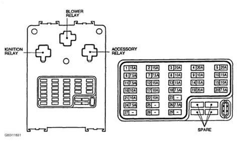 nissan sentra fuse cover  interior fuse panel