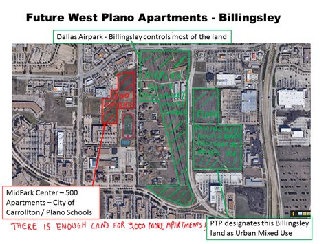 Plano Tomorrow Plan Synopsis The Issue See Here For