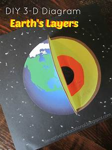 Relentlessly Fun  Deceptively Educational  Earth U0026 39 S Layers