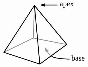 Pyramid  Geometry