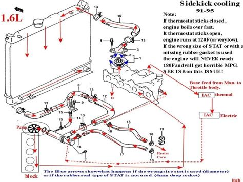 Chevy Tracker Heater Diagram Wiring Forums