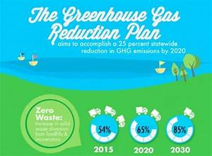 Maryland Greenhouse Gas Reduction Plan – Inhabitat New ...