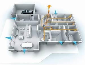 Entretien Vmc Simple Flux : vmc simple flux et traitement d 39 air par g oclim loire ~ Mglfilm.com Idées de Décoration