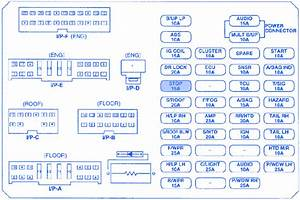 Kia Pride 2010 Main Fuse Box  Block Circuit Breaker Diagram
