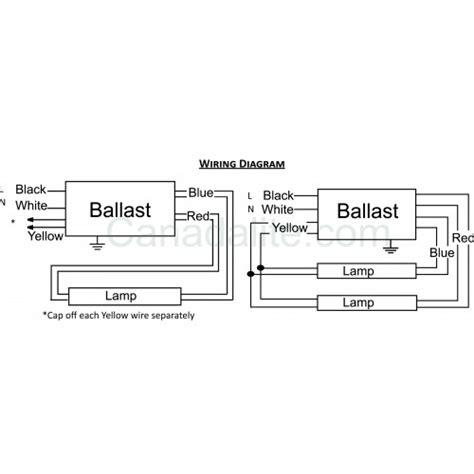 Ultrasave Lamp Electronic