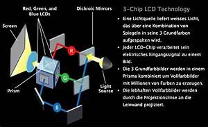 Beamer Test Chip : 3lcd beamer test die testsieger im berblick ~ Frokenaadalensverden.com Haus und Dekorationen
