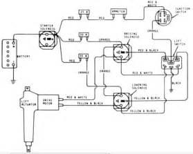 Wiring Diagram For Deere Series Numberm