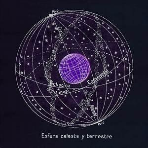 Astronomy Print Antique Celestial Sphere Terrestrial Globe