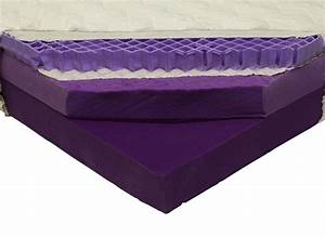 purple the purple bed mattress consumer reports With cost of purple mattress