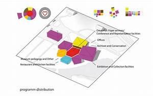Serlachius Art Museum G U00f6sta Proposal By Frama Architects
