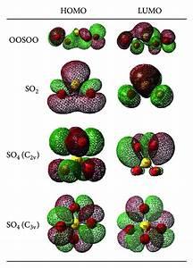 Frontier Molecular Orbitals Of Oosoo  So2  So4  C2v   And