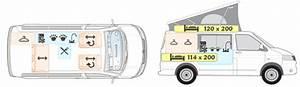 Volkswagen Aulnay : d co equipement cuisin complet 31 aulnay sous bois meuble equipement cuisin equipement ~ Gottalentnigeria.com Avis de Voitures