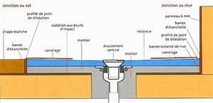 Comment Faire Une Douche à L Italienne : guide douche italienne installation entretien ~ Melissatoandfro.com Idées de Décoration