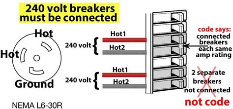 Volt Breakers Electrical Wiring