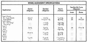Volkswagen 1973 Models Wheel Alignment Guide