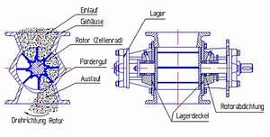 Marcumar Dosierung Berechnen : antriebsleistung rotor berechnen techniker forum ~ Themetempest.com Abrechnung