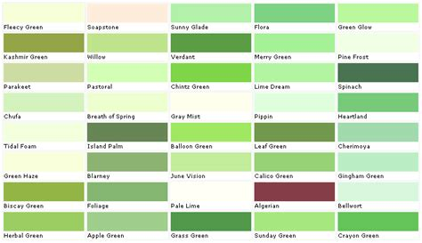 green color chart with names pictures to pin on