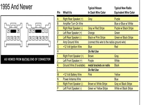 1994 nissan pathfinder wiring diagram wiring forums