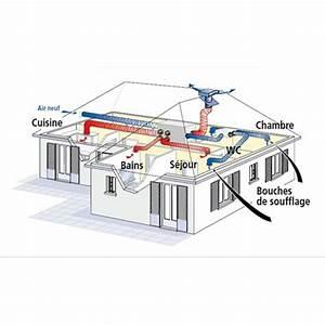 Prix Vmc Double Flux : vmc double flux neodf sri atlantic caisson ventilation ~ Nature-et-papiers.com Idées de Décoration