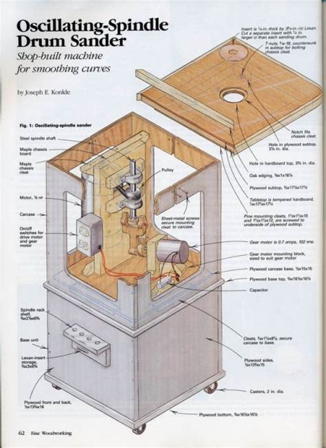 shop built drum sander plans shopmade spindle sander
