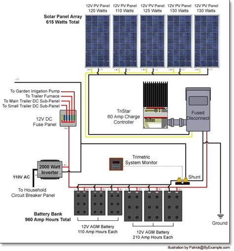 Fara Guide Get Solar Electricity Systems