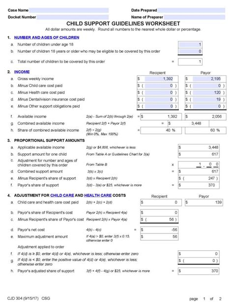 error in child support guidelines worksheet published by