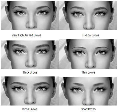 eyebrows change   face alldaychic
